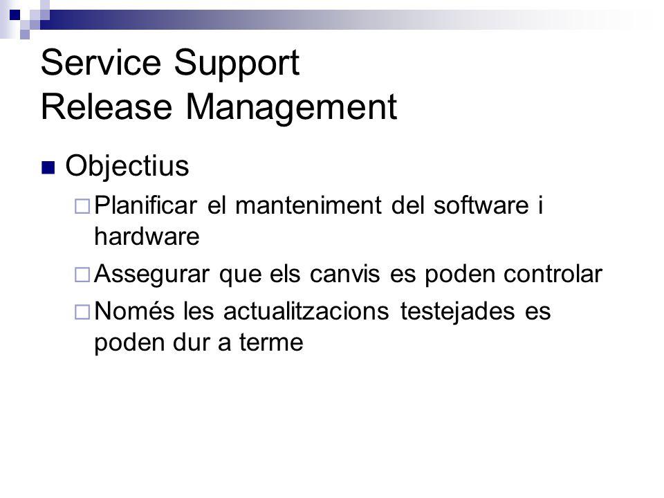 Service Support Release Management Objectius Planificar el manteniment del software i hardware Assegurar que els canvis es poden controlar Només les a