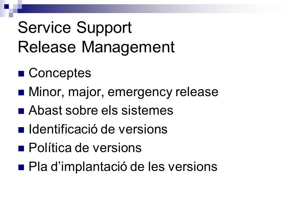 Service Support Release Management Conceptes Minor, major, emergency release Abast sobre els sistemes Identificació de versions Política de versions P