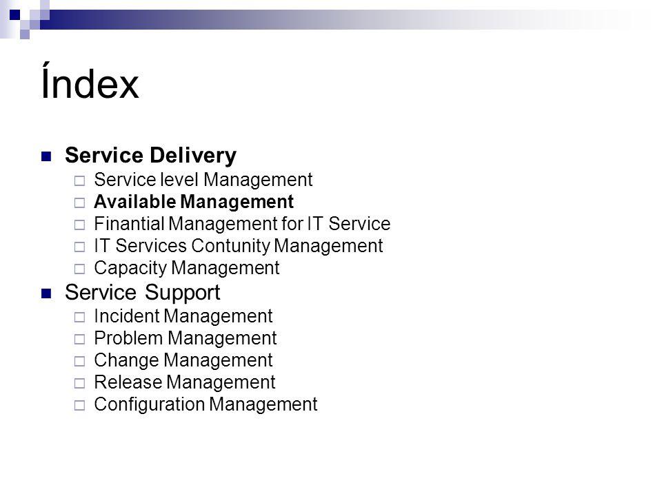 Índex Service Delivery Service level Management Available Management Finantial Management for IT Service IT Services Contunity Management Capacity Man