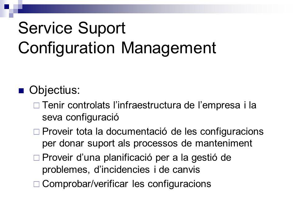 Service Suport Configuration Management Objectius: Tenir controlats linfraestructura de lempresa i la seva configuració Proveir tota la documentació d