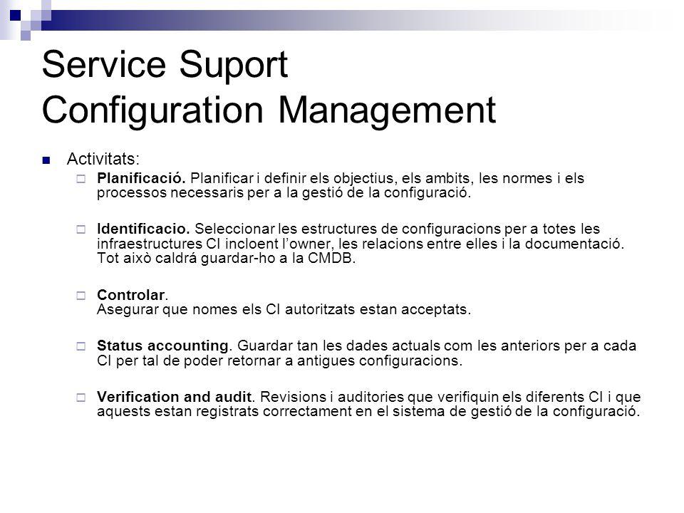 Service Suport Configuration Management Activitats: Planificació. Planificar i definir els objectius, els ambits, les normes i els processos necessari