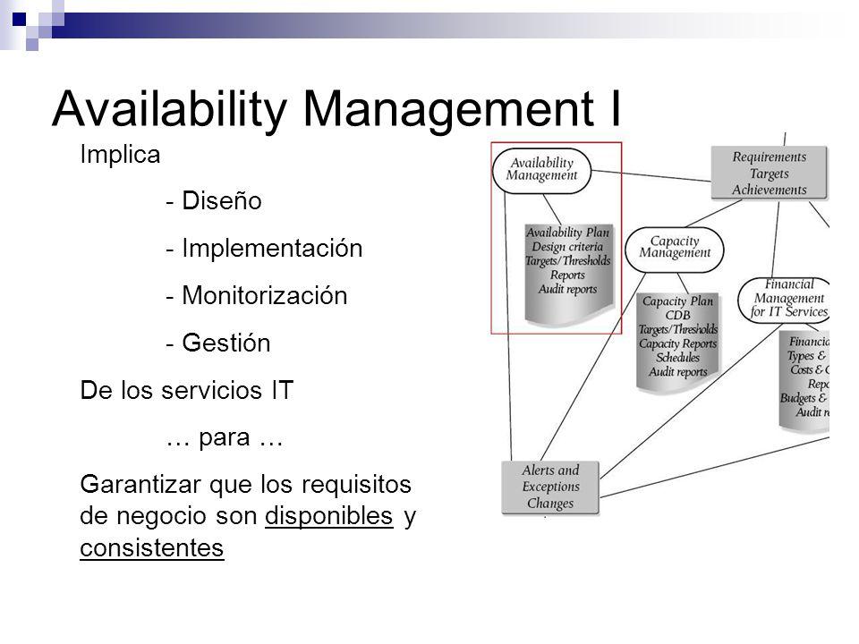 Availability Management I Implica - Diseño - Implementación - Monitorización - Gestión De los servicios IT … para … Garantizar que los requisitos de n