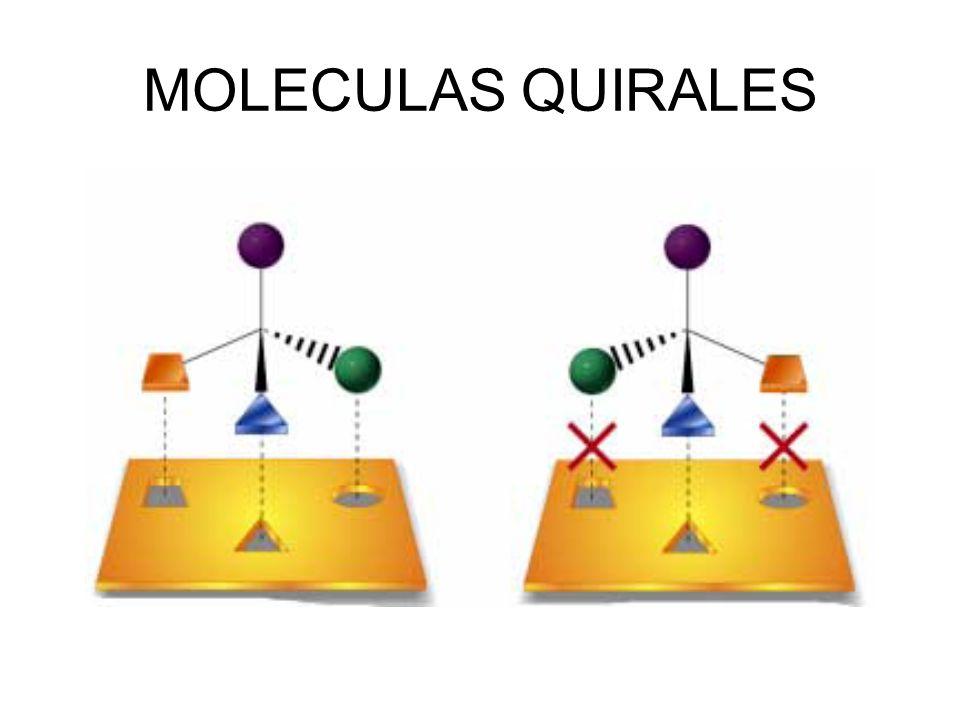 MOLECULAS QUIRALES
