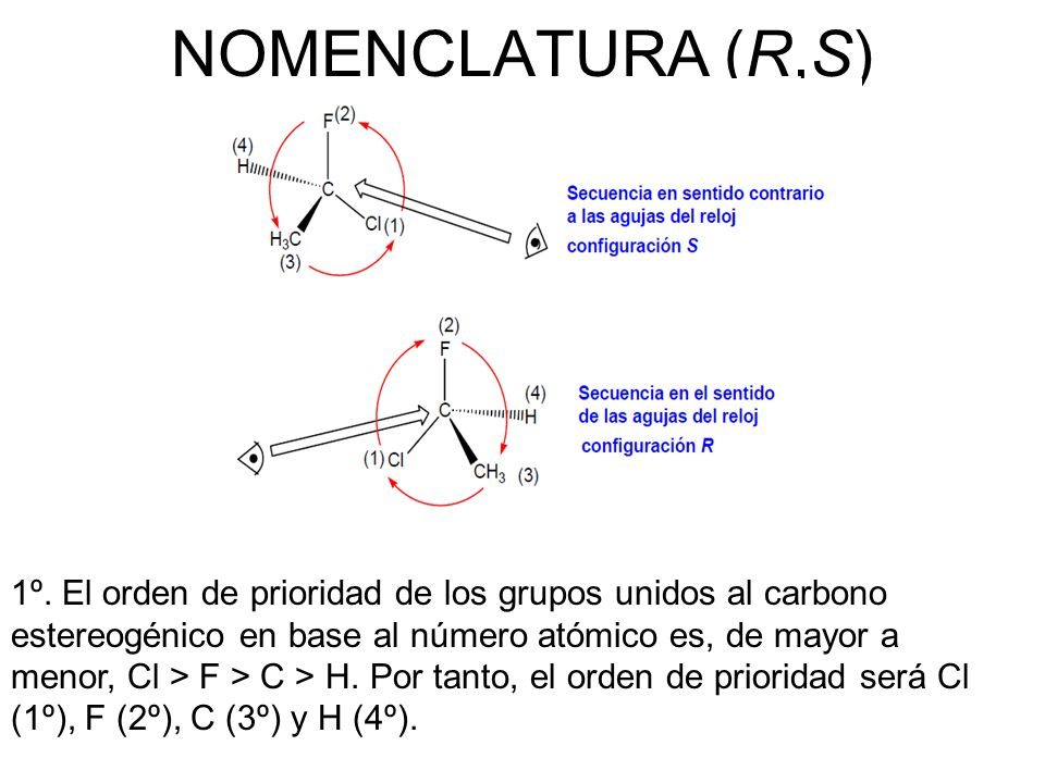 NOMENCLATURA (R,S) 1º. El orden de prioridad de los grupos unidos al carbono estereogénico en base al número atómico es, de mayor a menor, Cl > F > C