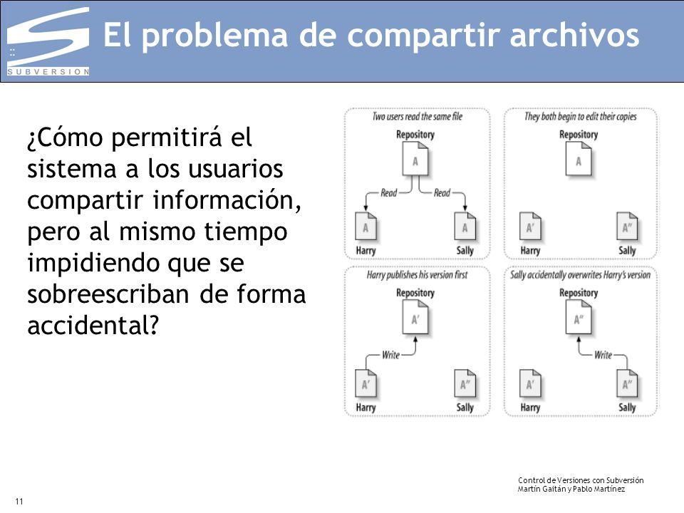 Control de Versiones con Subversión Martín Gaitán y Pablo Martínez 11 El problema de compartir archivos ¿Cómo permitirá el sistema a los usuarios comp