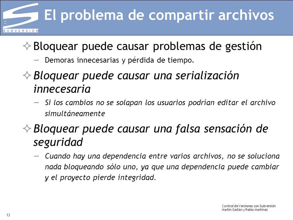 Control de Versiones con Subversión Martín Gaitán y Pablo Martínez 13 El problema de compartir archivos Bloquear puede causar problemas de gestión Dem