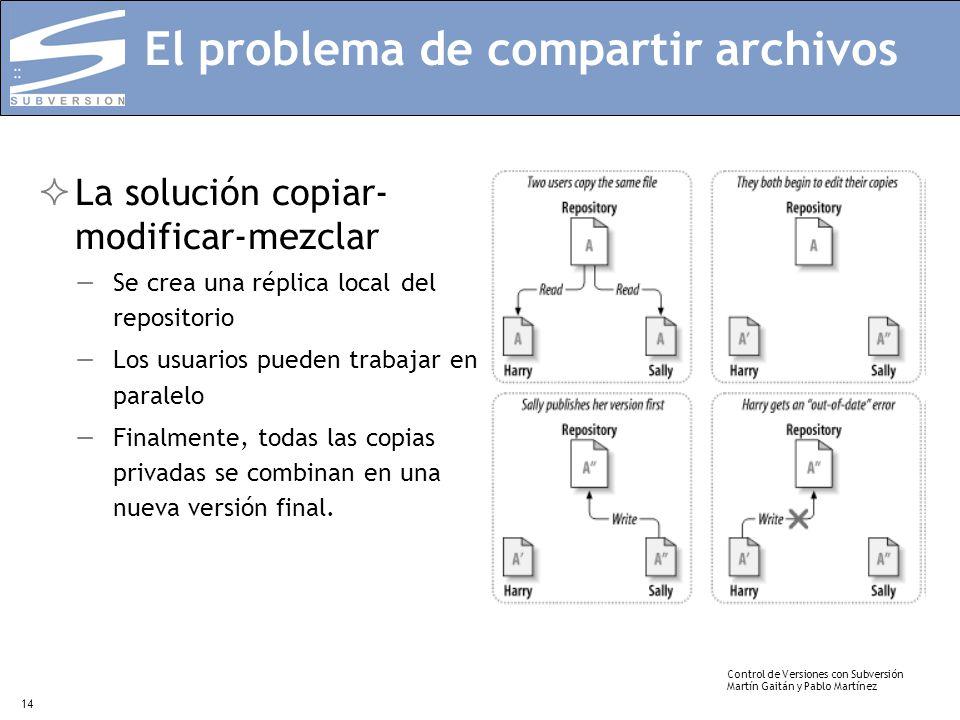 Control de Versiones con Subversión Martín Gaitán y Pablo Martínez 14 El problema de compartir archivos La solución copiar- modificar-mezclar Se crea