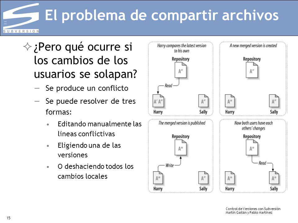 Control de Versiones con Subversión Martín Gaitán y Pablo Martínez 15 El problema de compartir archivos ¿Pero qué ocurre si los cambios de los usuario