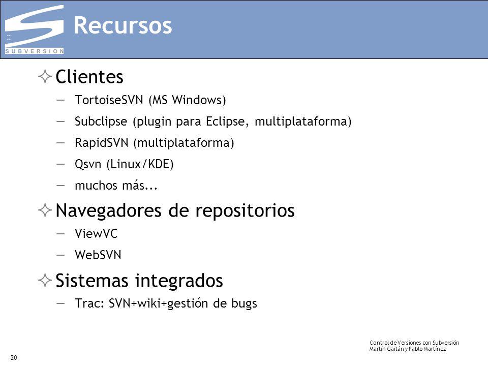 Control de Versiones con Subversión Martín Gaitán y Pablo Martínez 20 Recursos Clientes TortoiseSVN (MS Windows) Subclipse (plugin para Eclipse, multi