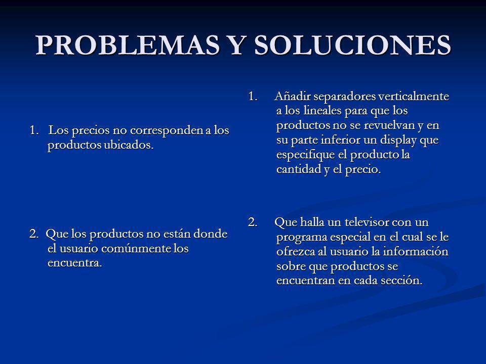 PROBLEMAS Y SOLUCIONES 1. Los precios no corresponden a los productos ubicados.