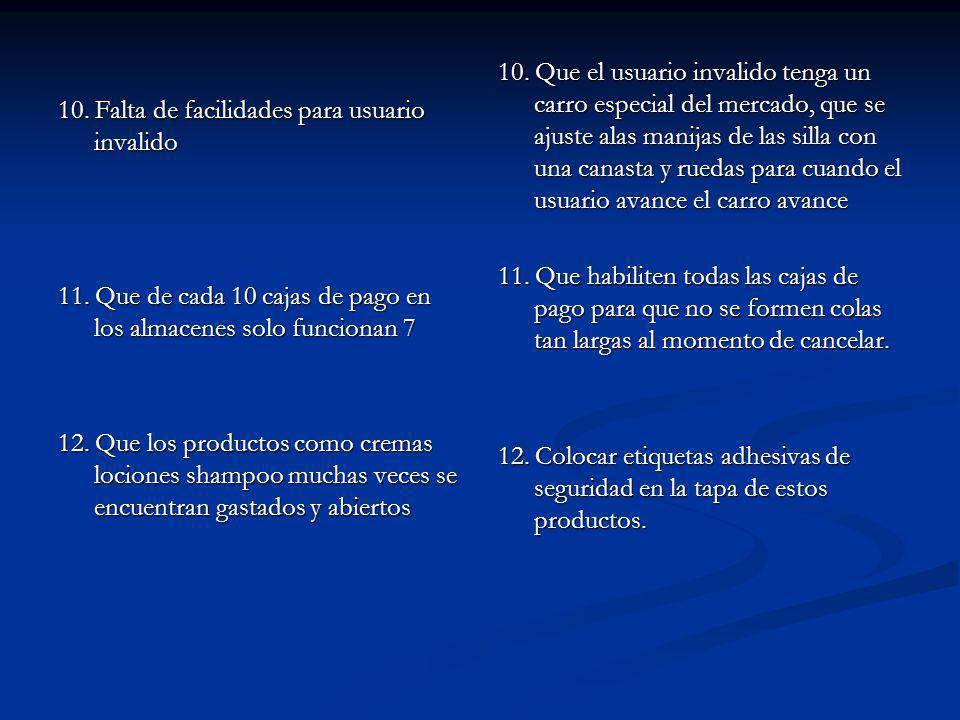 10. Falta de facilidades para usuario invalido 11.