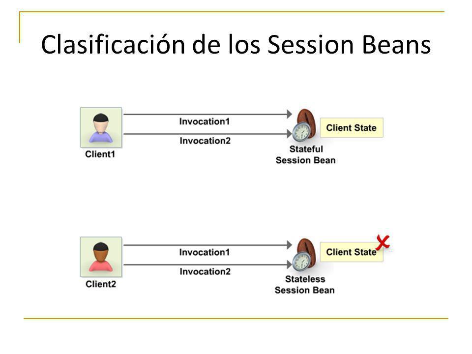 Stateless Session Bean