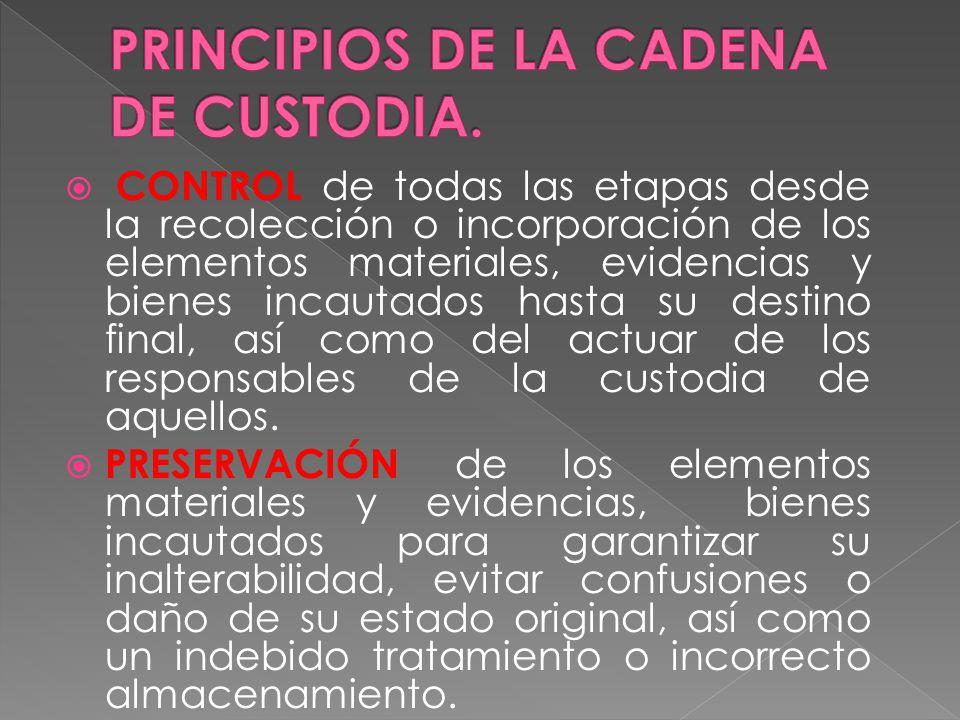 Artículo 220 Diligencia de secuestro o exhibición.- 2. Los bienes objeto de incautación deben ser registrados con exactitud y debidamente individualiz