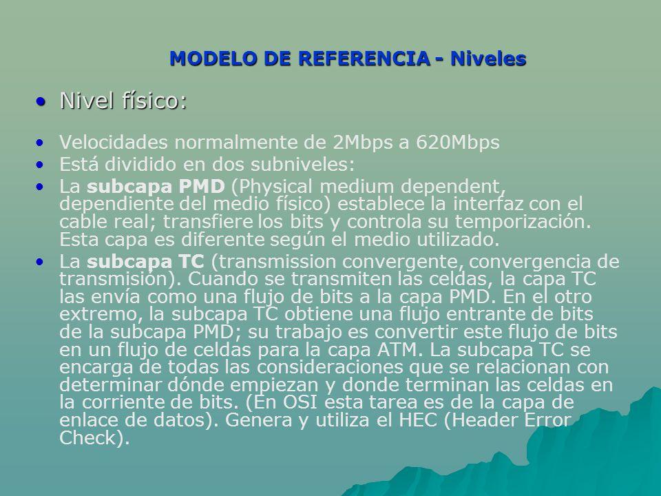 MODELO DE REFERENCIA - Niveles Nivel físico:Nivel físico: Velocidades normalmente de 2Mbps a 620Mbps Está dividido en dos subniveles: La subcapa PMD (Physical medium dependent, dependiente del medio físico) establece la interfaz con el cable real; transfiere los bits y controla su temporización.