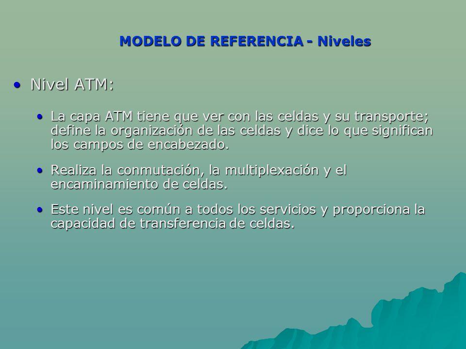 MODELO DE REFERENCIA - Niveles Nivel ATM:Nivel ATM: La capa ATM tiene que ver con las celdas y su transporte; define la organización de las celdas y d