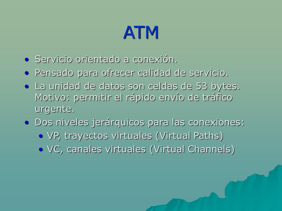 ATM Servicio orientado a conexión.Servicio orientado a conexión. Pensado para ofrecer calidad de servicio.Pensado para ofrecer calidad de servicio. La
