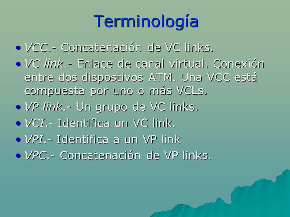 Terminología VCC.- Concatenación de VC links.VCC.- Concatenación de VC links. VC link.- Enlace de canal virtual. Conexión entre dos dispostivos ATM. U