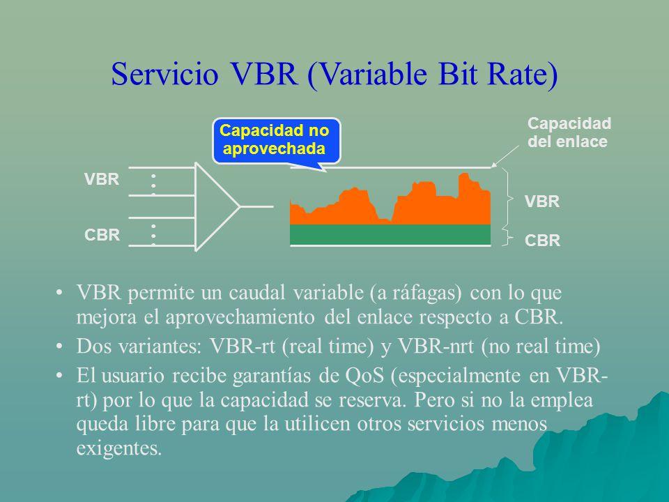 Servicio VBR (Variable Bit Rate) VBR permite un caudal variable (a ráfagas) con lo que mejora el aprovechamiento del enlace respecto a CBR. Dos varian