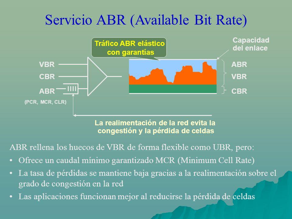Servicio ABR (Available Bit Rate) CBR VBR CBRABR La realimentación de la red evita la congestión y la pérdida de celdas Tráfico ABR elástico con garantías ABR rellena los huecos de VBR de forma flexible como UBR, pero: Ofrece un caudal mínimo garantizado MCR (Minimum Cell Rate) La tasa de pérdidas se mantiene baja gracias a la realimentación sobre el grado de congestión en la red Las aplicaciones funcionan mejor al reducirse la pérdida de celdas (PCR, MCR, CLR) Capacidad del enlace
