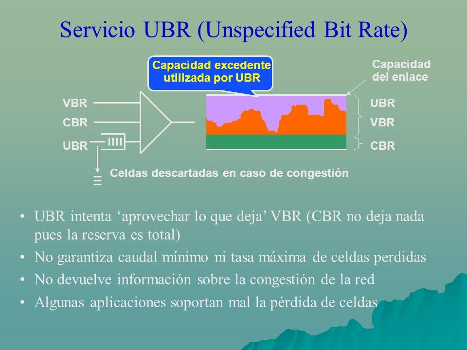 Servicio UBR (Unspecified Bit Rate) UBR intenta aprovechar lo que deja VBR (CBR no deja nada pues la reserva es total) No garantiza caudal mínimo ni tasa máxima de celdas perdidas No devuelve información sobre la congestión de la red Algunas aplicaciones soportan mal la pérdida de celdas CBR VBR CBRUBR Celdas descartadas en caso de congestión Capacidad excedente utilizada por UBR Capacidad del enlace