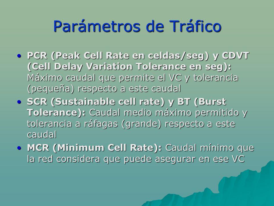 Parámetros de Tráfico PCR (Peak Cell Rate en celdas/seg) y CDVT (Cell Delay Variation Tolerance en seg): Máximo caudal que permite el VC y tolerancia (pequeña) respecto a este caudalPCR (Peak Cell Rate en celdas/seg) y CDVT (Cell Delay Variation Tolerance en seg): Máximo caudal que permite el VC y tolerancia (pequeña) respecto a este caudal SCR (Sustainable cell rate) y BT (Burst Tolerance): Caudal medio máximo permitido y tolerancia a ráfagas (grande) respecto a este caudalSCR (Sustainable cell rate) y BT (Burst Tolerance): Caudal medio máximo permitido y tolerancia a ráfagas (grande) respecto a este caudal MCR (Minimum Cell Rate): Caudal mínimo que la red considera que puede asegurar en ese VCMCR (Minimum Cell Rate): Caudal mínimo que la red considera que puede asegurar en ese VC
