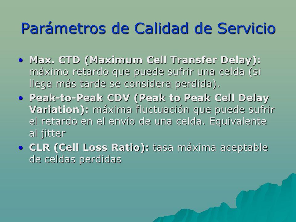 Parámetros de Calidad de Servicio Max. CTD (Maximum Cell Transfer Delay): máximo retardo que puede sufrir una celda (si llega más tarde se considera p