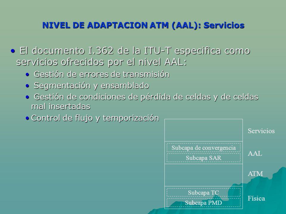 NIVEL DE ADAPTACION ATM (AAL): Servicios El documento I.362 de la ITU-T especifica como servicios ofrecidos por el nivel AAL: El documento I.362 de la ITU-T especifica como servicios ofrecidos por el nivel AAL: Gestión de errores de transmisión Gestión de errores de transmisión Segmentación y ensamblado Segmentación y ensamblado Gestión de condiciones de pérdida de celdas y de celdas mal insertadas Gestión de condiciones de pérdida de celdas y de celdas mal insertadas Control de flujo y temporizaciónControl de flujo y temporización Servicios AAL ATM Física Subcapa de convergencia Subcapa SAR Subcapa TC Subcapa PMD