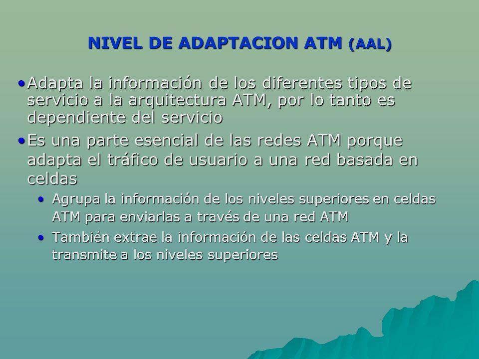 NIVEL DE ADAPTACION ATM (AAL) Adapta la información de los diferentes tipos de servicio a la arquitectura ATM, por lo tanto es dependiente del servicioAdapta la información de los diferentes tipos de servicio a la arquitectura ATM, por lo tanto es dependiente del servicio Es una parte esencial de las redes ATM porque adapta el tráfico de usuario a una red basada en celdasEs una parte esencial de las redes ATM porque adapta el tráfico de usuario a una red basada en celdas Agrupa la información de los niveles superiores en celdas ATM para enviarlas a través de una red ATMAgrupa la información de los niveles superiores en celdas ATM para enviarlas a través de una red ATM También extrae la información de las celdas ATM y la transmite a los niveles superioresTambién extrae la información de las celdas ATM y la transmite a los niveles superiores