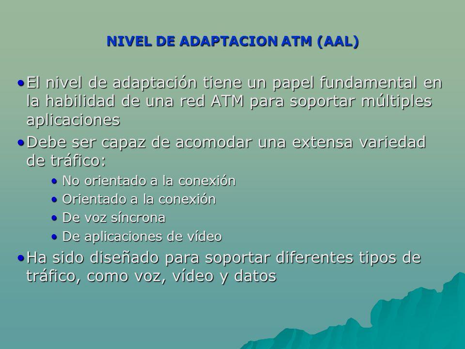 NIVEL DE ADAPTACION ATM (AAL) El nivel de adaptación tiene un papel fundamental en la habilidad de una red ATM para soportar múltiples aplicacionesEl