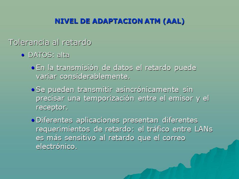 NIVEL DE ADAPTACION ATM (AAL) Tolerancia al retardo DATOS: alta DATOS: alta En la transmisión de datos el retardo puede variar considerablemente.En la transmisión de datos el retardo puede variar considerablemente.