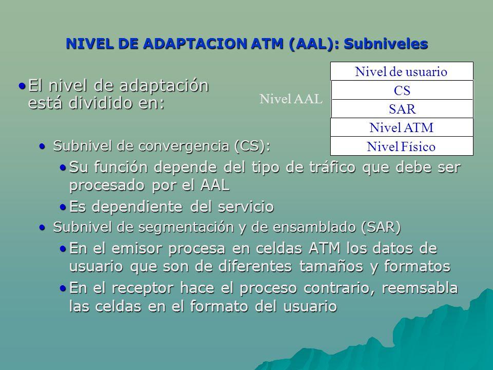 NIVEL DE ADAPTACION ATM (AAL): Subniveles El nivel de adaptación está dividido en:El nivel de adaptación está dividido en: Subnivel de convergencia (CS): Subnivel de convergencia (CS): Su función depende del tipo de tráfico que debe ser procesado por el AALSu función depende del tipo de tráfico que debe ser procesado por el AAL Es dependiente del servicioEs dependiente del servicio Subnivel de segmentación y de ensamblado (SAR) Subnivel de segmentación y de ensamblado (SAR) En el emisor procesa en celdas ATM los datos de usuario que son de diferentes tamaños y formatosEn el emisor procesa en celdas ATM los datos de usuario que son de diferentes tamaños y formatos En el receptor hace el proceso contrario, reemsabla las celdas en el formato del usuarioEn el receptor hace el proceso contrario, reemsabla las celdas en el formato del usuario Nivel de usuario CS SAR Nivel ATM Nivel Físico Nivel AAL