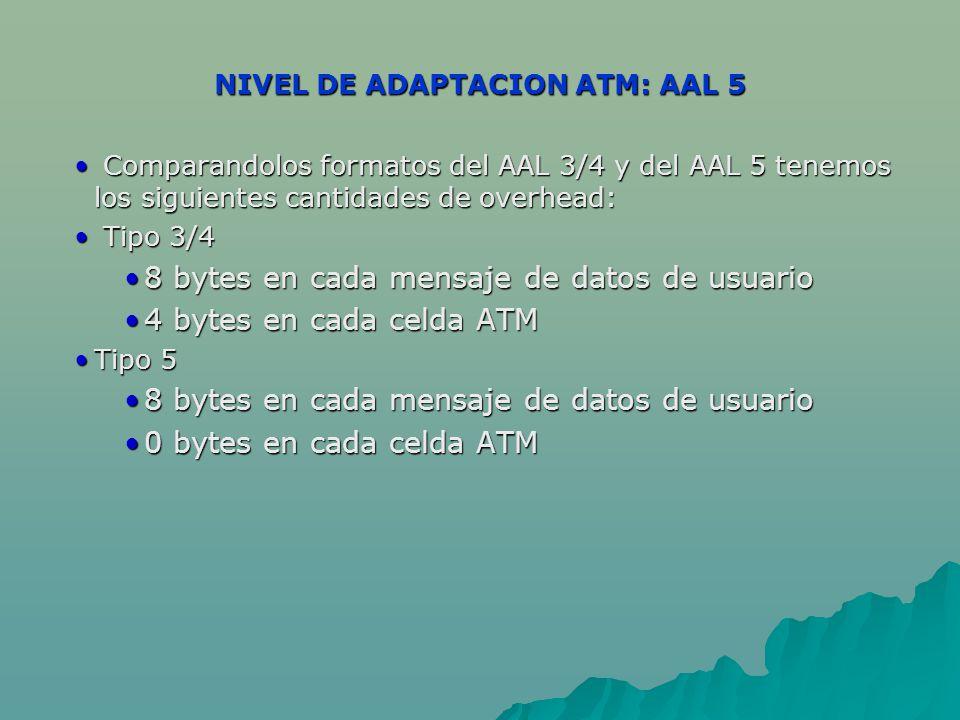 NIVEL DE ADAPTACION ATM: AAL 5 Comparandolos formatos del AAL 3/4 y del AAL 5 tenemos los siguientes cantidades de overhead: Comparandolos formatos del AAL 3/4 y del AAL 5 tenemos los siguientes cantidades de overhead: Tipo 3/4 Tipo 3/4 8 bytes en cada mensaje de datos de usuario8 bytes en cada mensaje de datos de usuario 4 bytes en cada celda ATM4 bytes en cada celda ATM Tipo 5Tipo 5 8 bytes en cada mensaje de datos de usuario8 bytes en cada mensaje de datos de usuario 0 bytes en cada celda ATM0 bytes en cada celda ATM