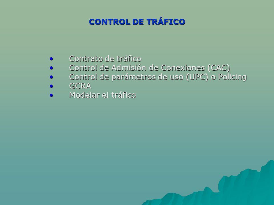 CONTROL DE TRÁFICO Contrato de tráficoContrato de tráfico Control de Admisión de Conexiones (CAC)Control de Admisión de Conexiones (CAC) Control de parámetros de uso (UPC) o PolicingControl de parámetros de uso (UPC) o Policing GCRAGCRA Modelar el tráficoModelar el tráfico