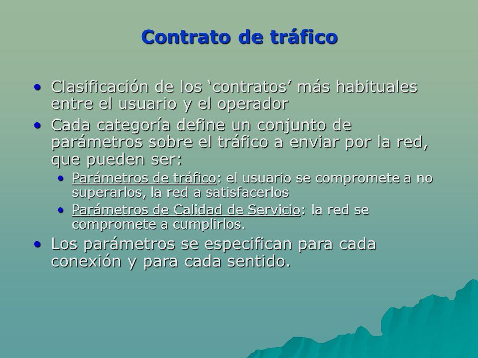Contrato de tráfico Clasificación de los contratos más habituales entre el usuario y el operadorClasificación de los contratos más habituales entre el usuario y el operador Cada categoría define un conjunto de parámetros sobre el tráfico a enviar por la red, que pueden ser:Cada categoría define un conjunto de parámetros sobre el tráfico a enviar por la red, que pueden ser: Parámetros de tráfico: el usuario se compromete a no superarlos, la red a satisfacerlosParámetros de tráfico: el usuario se compromete a no superarlos, la red a satisfacerlos Parámetros de Calidad de Servicio: la red se compromete a cumplirlos.Parámetros de Calidad de Servicio: la red se compromete a cumplirlos.