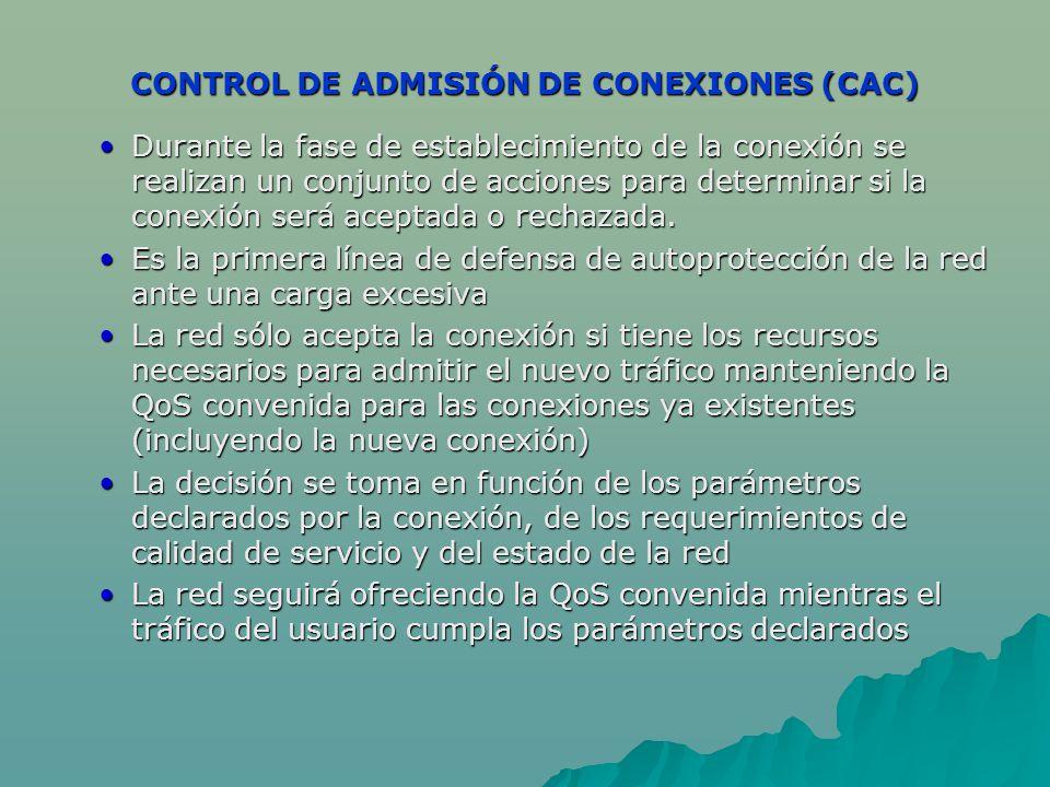 CONTROL DE ADMISIÓN DE CONEXIONES (CAC) Durante la fase de establecimiento de la conexión se realizan un conjunto de acciones para determinar si la conexión será aceptada o rechazada.Durante la fase de establecimiento de la conexión se realizan un conjunto de acciones para determinar si la conexión será aceptada o rechazada.