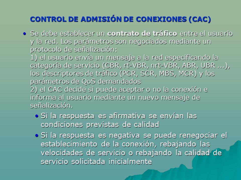 CONTROL DE ADMISIÓN DE CONEXIONES (CAC) Se debe establecer un contrato de tráfico entre el usuario y la red. Los parámetros son negociados mediante un
