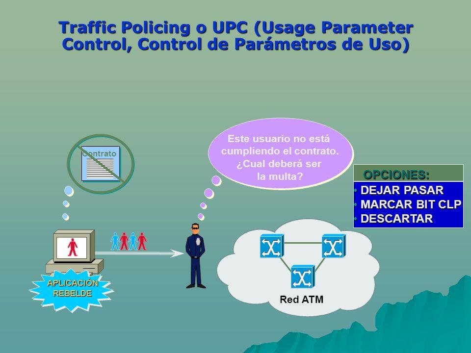 Traffic Policing o UPC (Usage Parameter Control, Control de Parámetros de Uso) Red ATM Este usuario no está cumpliendo el contrato. ¿Cual deberá ser l