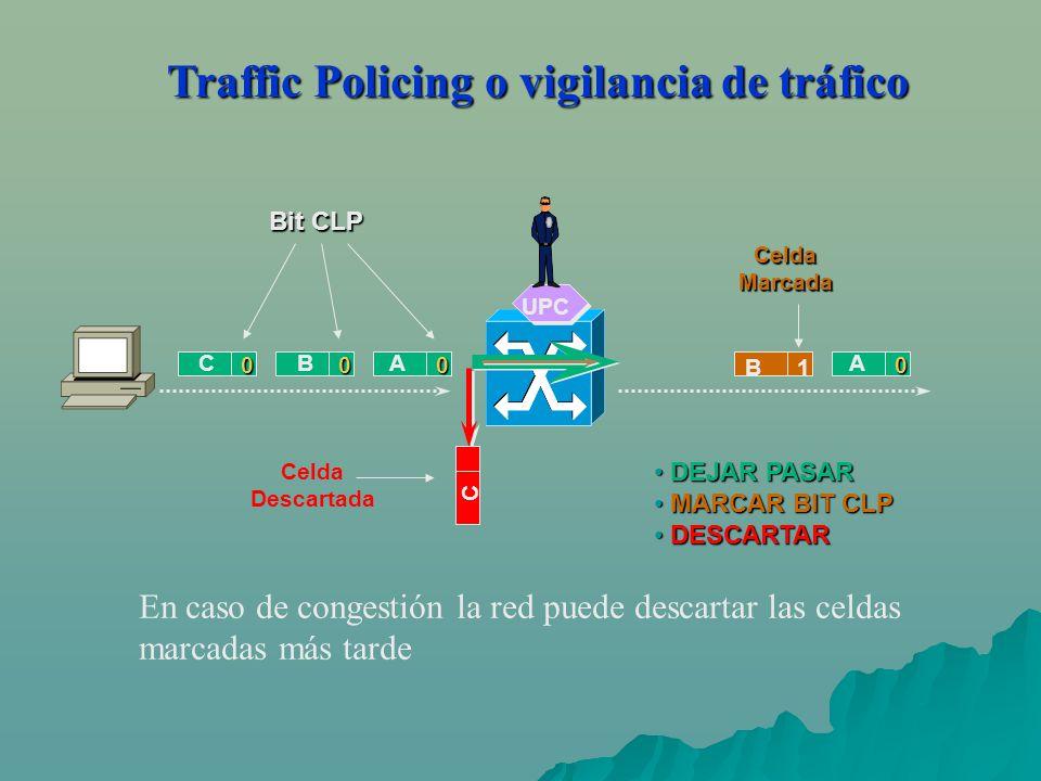 En caso de congestión la red puede descartar las celdas marcadas más tarde 000 1 0 Celda Marcada UPC DEJAR PASAR DEJAR PASAR MARCAR BIT CLP MARCAR BIT