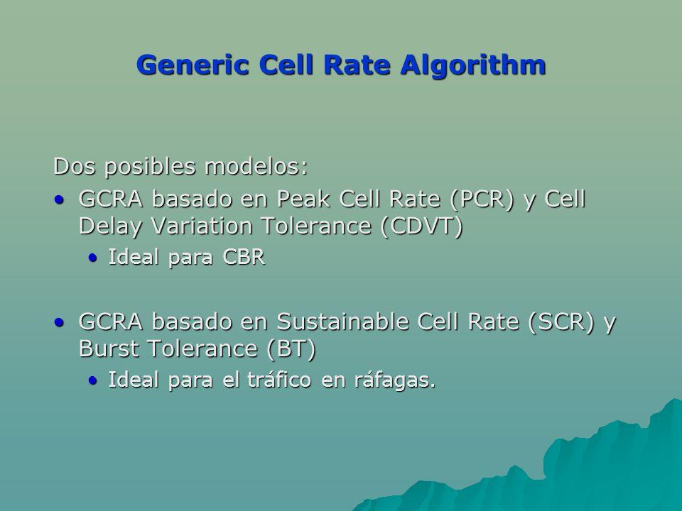 Generic Cell Rate Algorithm Dos posibles modelos: GCRA basado en Peak Cell Rate (PCR) y Cell Delay Variation Tolerance (CDVT)GCRA basado en Peak Cell Rate (PCR) y Cell Delay Variation Tolerance (CDVT) Ideal para CBRIdeal para CBR GCRA basado en Sustainable Cell Rate (SCR) y Burst Tolerance (BT)GCRA basado en Sustainable Cell Rate (SCR) y Burst Tolerance (BT) Ideal para el tráfico en ráfagas.Ideal para el tráfico en ráfagas.