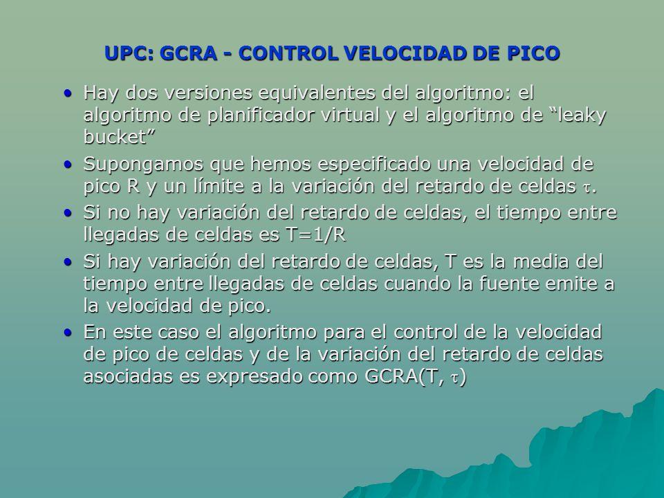UPC: GCRA - CONTROL VELOCIDAD DE PICO Hay dos versiones equivalentes del algoritmo: el algoritmo de planificador virtual y el algoritmo de leaky bucke