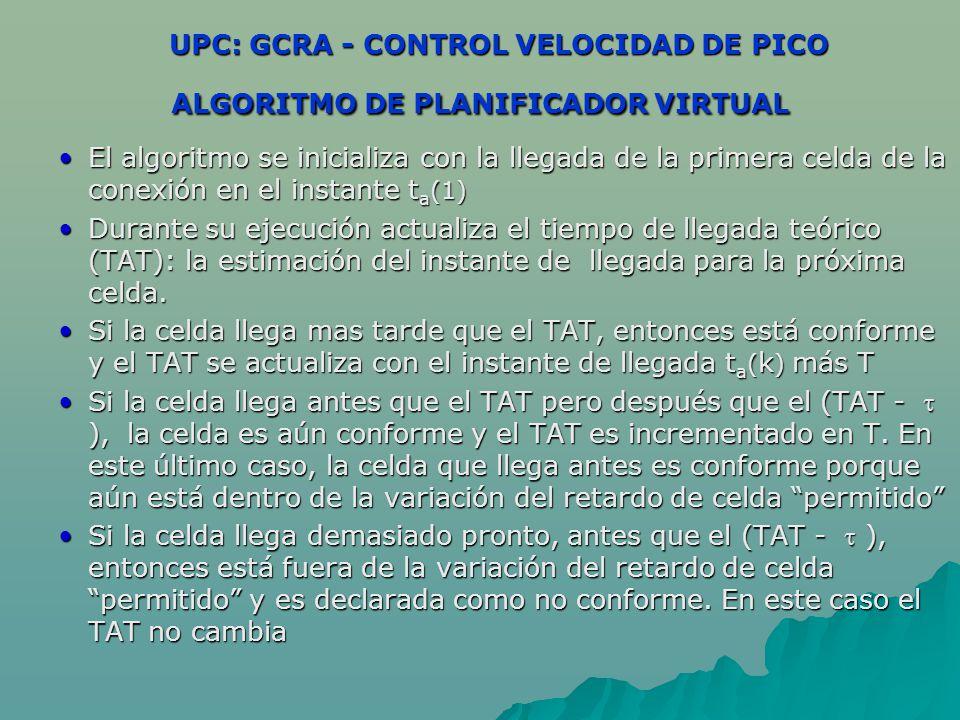 UPC: GCRA - CONTROL VELOCIDAD DE PICO ALGORITMO DE PLANIFICADOR VIRTUAL UPC: GCRA - CONTROL VELOCIDAD DE PICO ALGORITMO DE PLANIFICADOR VIRTUAL El algoritmo se inicializa con la llegada de la primera celda de la conexión en el instante t a (1)El algoritmo se inicializa con la llegada de la primera celda de la conexión en el instante t a (1) Durante su ejecución actualiza el tiempo de llegada teórico (TAT): la estimación del instante de llegada para la próxima celda.Durante su ejecución actualiza el tiempo de llegada teórico (TAT): la estimación del instante de llegada para la próxima celda.