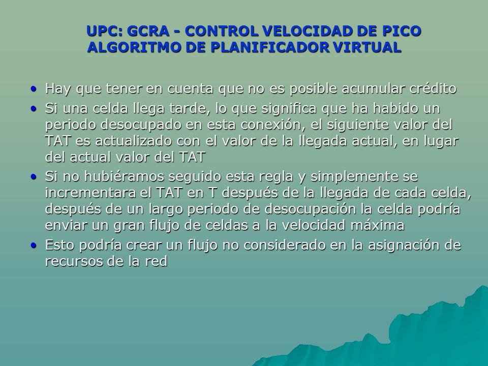 UPC: GCRA - CONTROL VELOCIDAD DE PICO ALGORITMO DE PLANIFICADOR VIRTUAL UPC: GCRA - CONTROL VELOCIDAD DE PICO ALGORITMO DE PLANIFICADOR VIRTUAL Hay qu