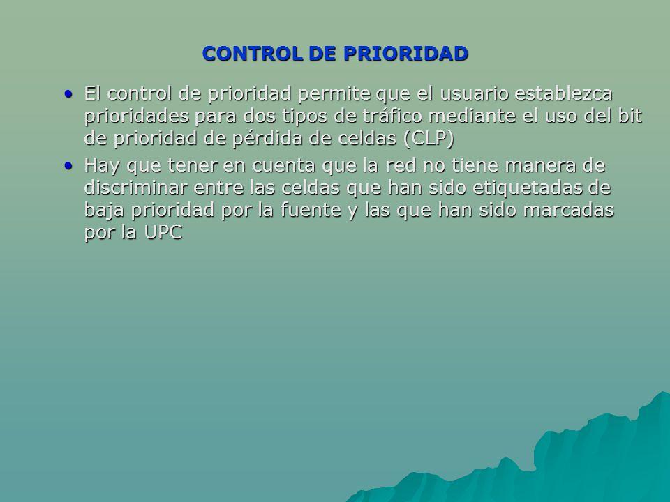 CONTROL DE PRIORIDAD El control de prioridad permite que el usuario establezca prioridades para dos tipos de tráfico mediante el uso del bit de priori
