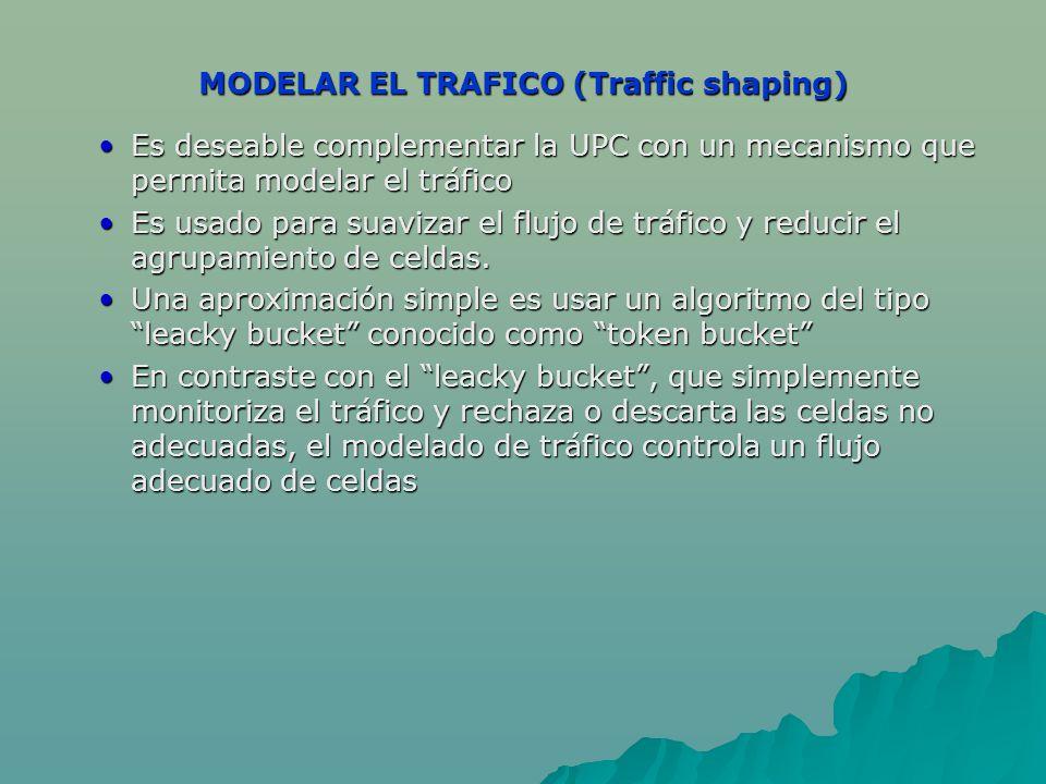MODELAR EL TRAFICO (Traffic shaping) Es deseable complementar la UPC con un mecanismo que permita modelar el tráficoEs deseable complementar la UPC con un mecanismo que permita modelar el tráfico Es usado para suavizar el flujo de tráfico y reducir el agrupamiento de celdas.Es usado para suavizar el flujo de tráfico y reducir el agrupamiento de celdas.