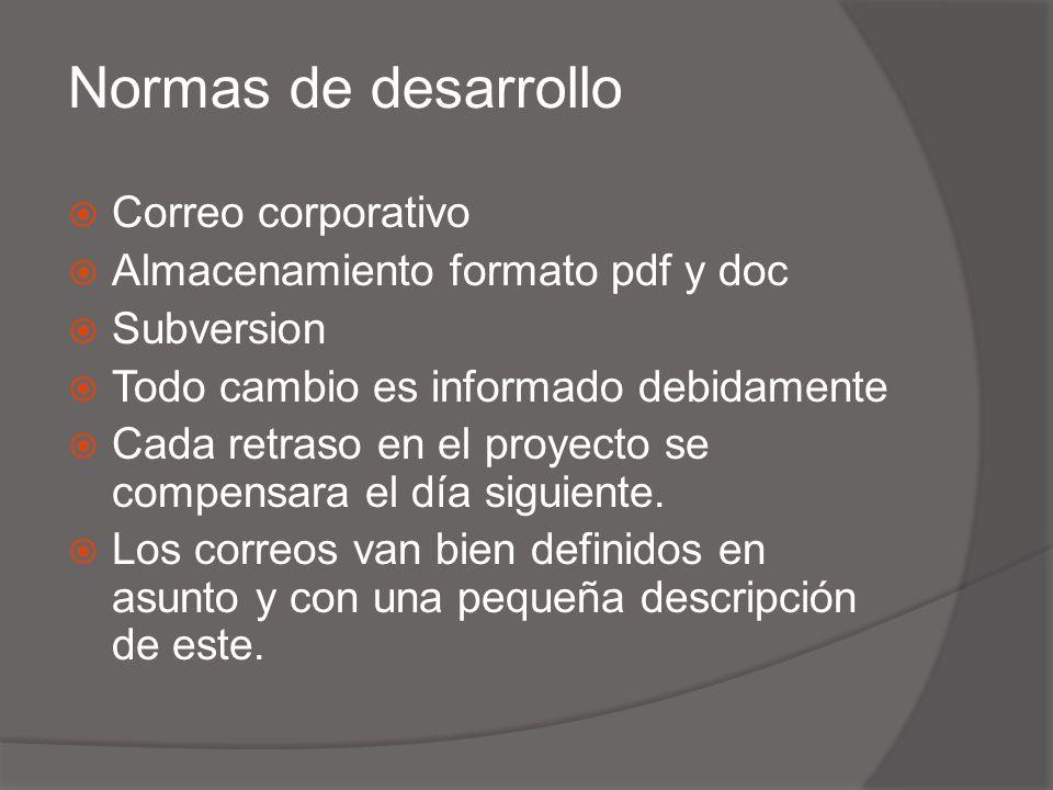 Normas de desarrollo Correo corporativo Almacenamiento formato pdf y doc Subversion Todo cambio es informado debidamente Cada retraso en el proyecto se compensara el día siguiente.
