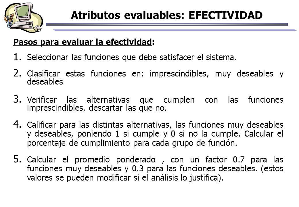 Pasos para evaluar la efectividad: 1. Seleccionar las funciones que debe satisfacer el sistema. 2. Clasificar estas funciones en: imprescindibles, muy