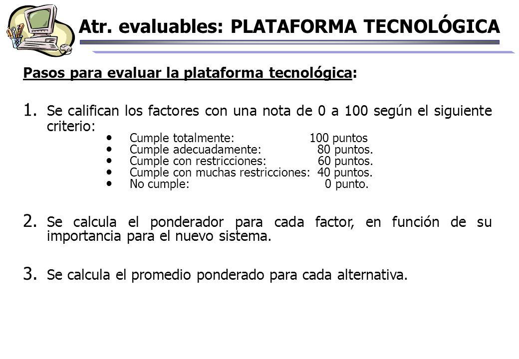 Pasos para evaluar la plataforma tecnológica: 1. Se califican los factores con una nota de 0 a 100 según el siguiente criterio: Cumple totalmente: 100