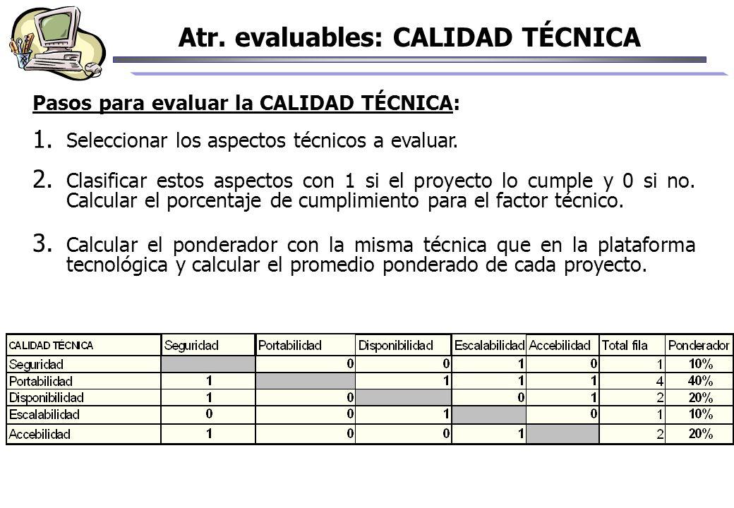 Pasos para evaluar la CALIDAD TÉCNICA: 1. Seleccionar los aspectos técnicos a evaluar. 2. Clasificar estos aspectos con 1 si el proyecto lo cumple y 0