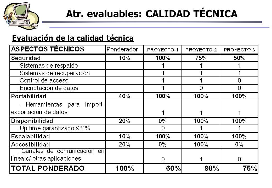 Evaluación de la calidad técnica Atr. evaluables: CALIDAD TÉCNICA