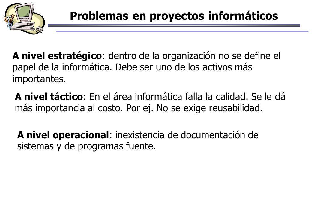Problemas en proyectos informáticos A nivel estratégico: dentro de la organización no se define el papel de la informática. Debe ser uno de los activo